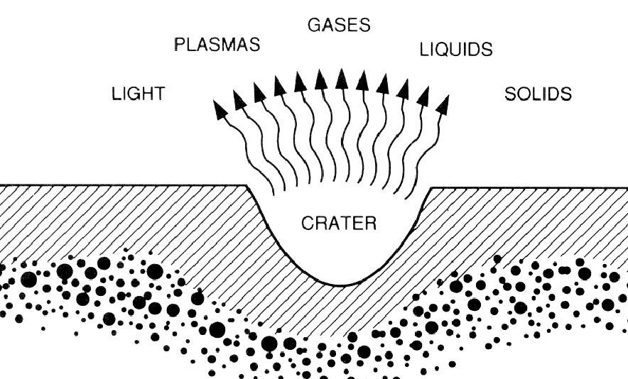Crater Illustration